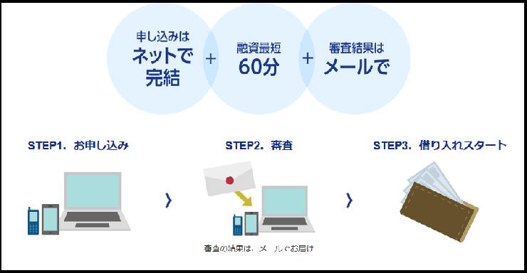 ジャパンネット銀行の口座がある場合