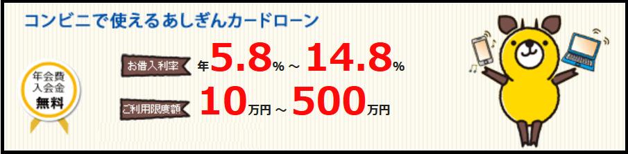 足利銀行カードローン・モシカ