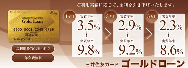 三井住友カード・ゴールドローン