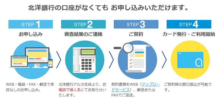 北洋銀行カードローンの申込方法