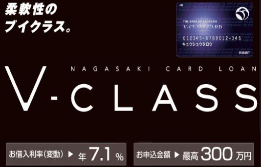 ながぎんカードローン・V-class