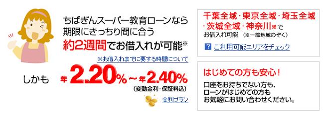 千葉銀行のスーパー教育ローン