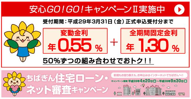 千葉銀行の住宅ローン
