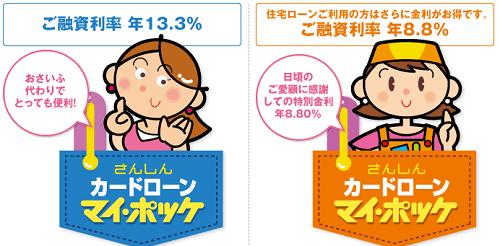 新潟の三条信用金庫・マイ・ポッケ