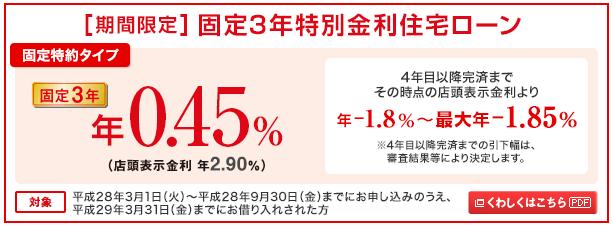 三菱東京UFJ銀行の住宅ローンのデメリット