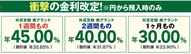 楽天銀行の外貨預金