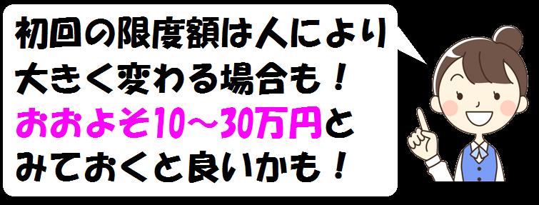 東京スター銀行カードローンの初回限度額