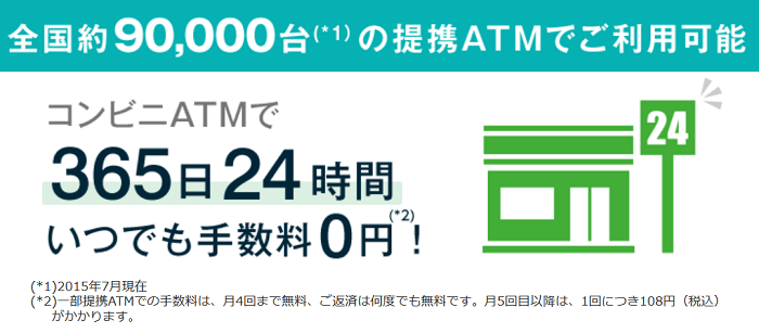 ソニー銀行カードローンのATM手数料