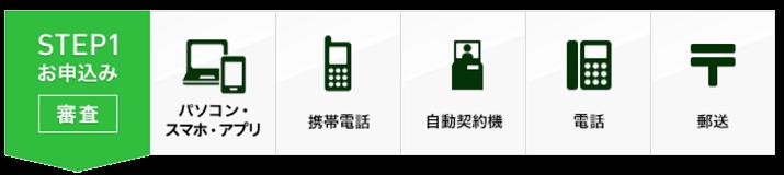 新生銀行カードローンレイクの申し込み方法